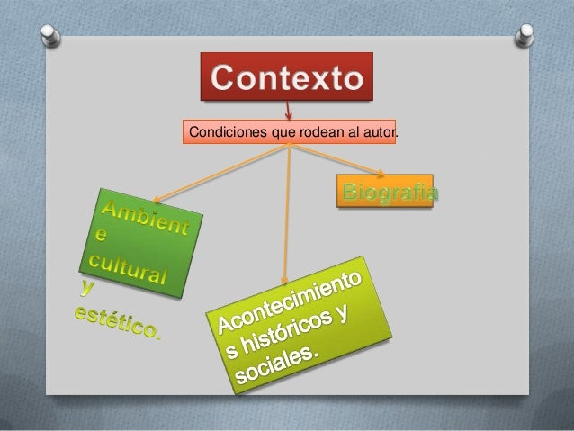 Estructura Interna Y Contexto De La Novela Literatura