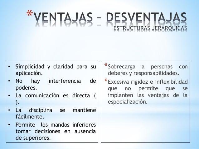 Estructura Jerarquica Intro