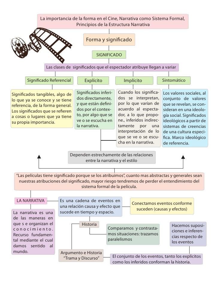 La importancia de la forma en el Cine, Narrativa como Sistema Formal,                                Principios de la Estr...