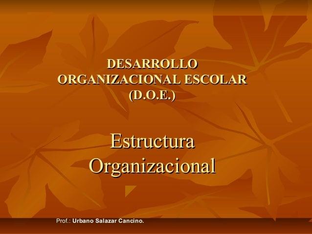 DESARROLLOORGANIZACIONAL ESCOLAR        (D.O.E.)             Estructura           OrganizacionalProf.: Urbano Salazar Canc...
