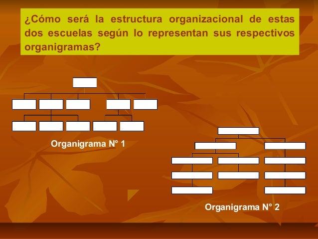 Estructura org Slide 3