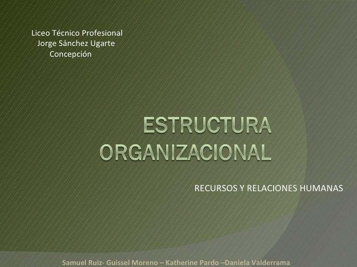 RECURSOS Y RELACIONES HUMANAS Samuel Ruiz- Guissel Moreno – Katherine Pardo –Daniela Valderrama  Liceo Técnico Profesional...