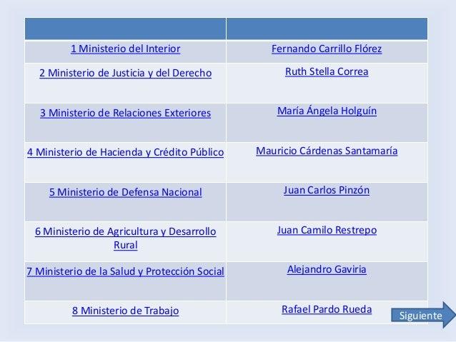 Estructura organizacional de la rama ejecutiva for Ministerio del interior y de justicia