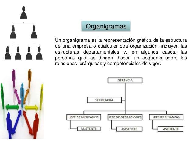 Estructura Organizacional Jerarquías Y Organigramas