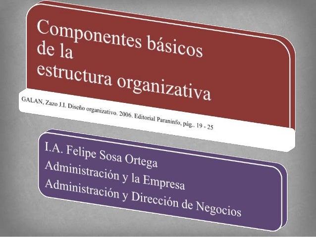Componentes De La Estructura Organizativa