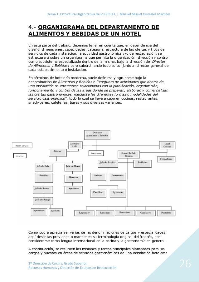Estructura organizativa de los RR.HH. en empresas de Restauración