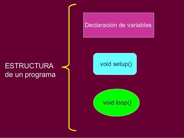 Estructura Programa Arduino