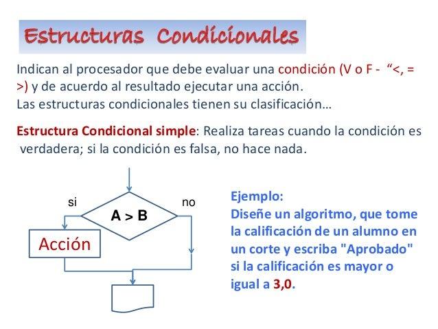Estructura Condicional simple: Realiza tareas cuando la condición es verdadera; si la condición es falsa, no hace nada. In...