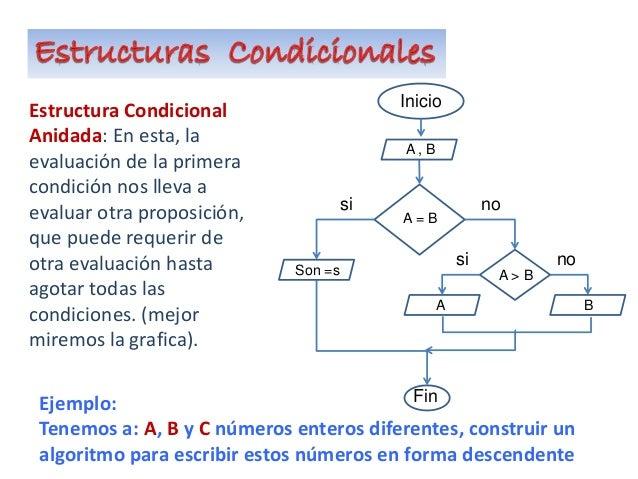 Estructura Condicional Anidada: En esta, la evaluación de la primera condición nos lleva a evaluar otra proposición, que p...