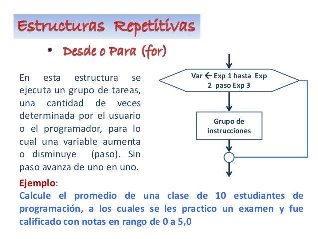 En esta estructura se ejecuta un grupo de tareas, una cantidad de veces determinada por el usuario o el programador, para ...