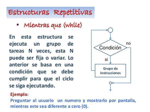 Condición no Grupo de instrucciones si En esta estructura se ejecuta un grupo de tareas N veces, esta N puede ser fija o v...