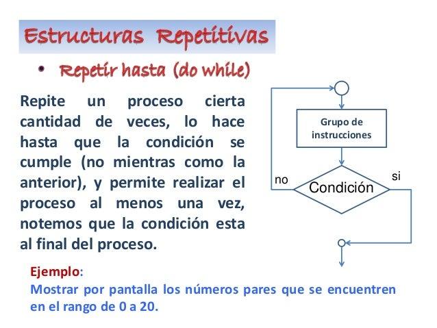 Repite un proceso cierta cantidad de veces, lo hace hasta que la condición se cumple (no mientras como la anterior), y per...
