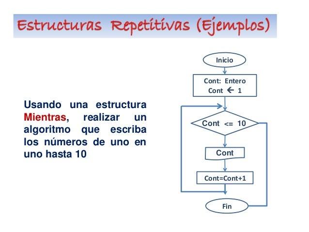 Usando una estructura Mientras, realizar un algoritmo que escriba los números de uno en uno hasta 10 Cont: Entero Cont  1...