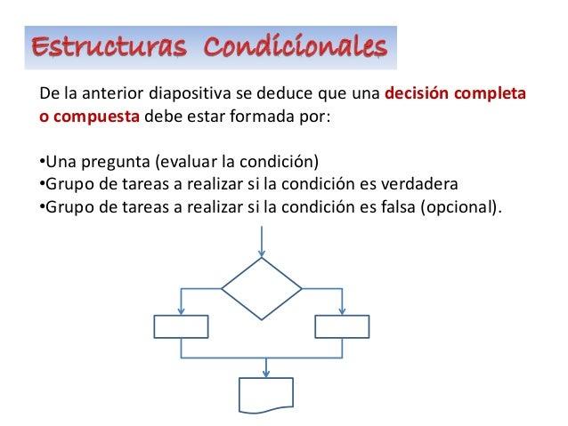 De la anterior diapositiva se deduce que una decisión completa o compuesta debe estar formada por: •Una pregunta (evaluar ...