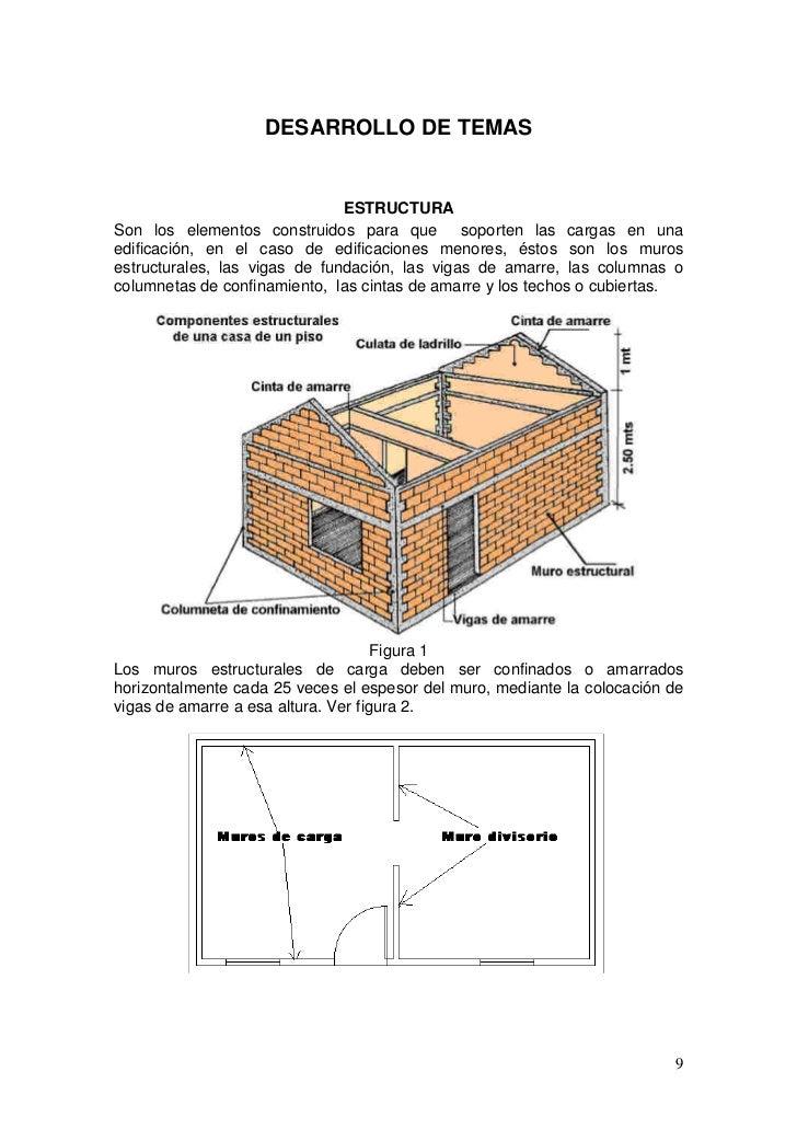 DESARROLLO DE TEMAS                               ESTRUCTURASon los elementos construidos para que soporten las cargas en ...