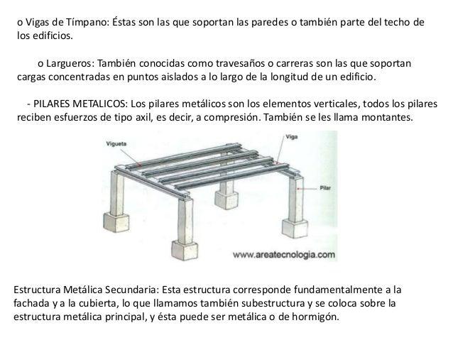Estructuras metalicas - Tipos de vigas metalicas ...
