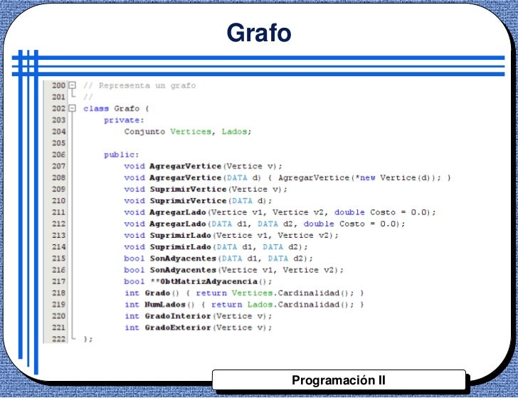 Grafo    Programación II
