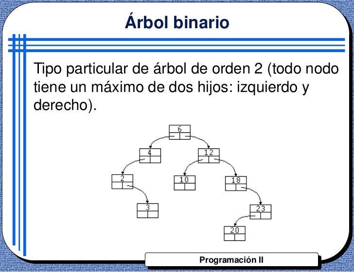 Árbol binarioTipo particular de árbol de orden 2 (todo nodotiene un máximo de dos hijos: izquierdo yderecho).             ...