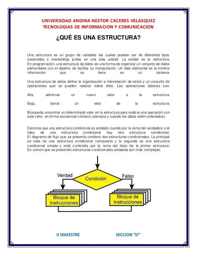 Estructuras Anidadas