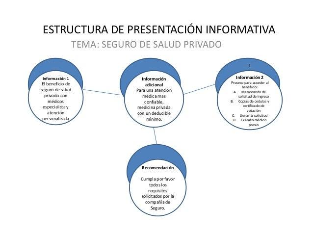 ESTRUCTURA DE PRESENTACIÓN INFORMATIVA TEMA: SEGURO DE SALUD PRIVADO Información 1 El beneficio de seguro de salud privado...