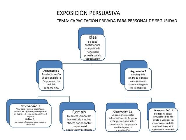 ESTRATEGIA DE PRESENTACIÓN CAPACITACIÓN PRIVADA PARA PERSONAL DE SEGURIDAD