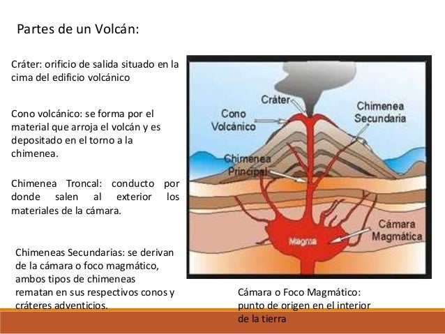 Estructuras geologicas - Estructuras de chimeneas ...