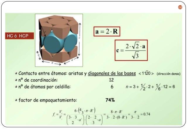 Materiales Estructura Sólidos Cristalinos Y Amorfos