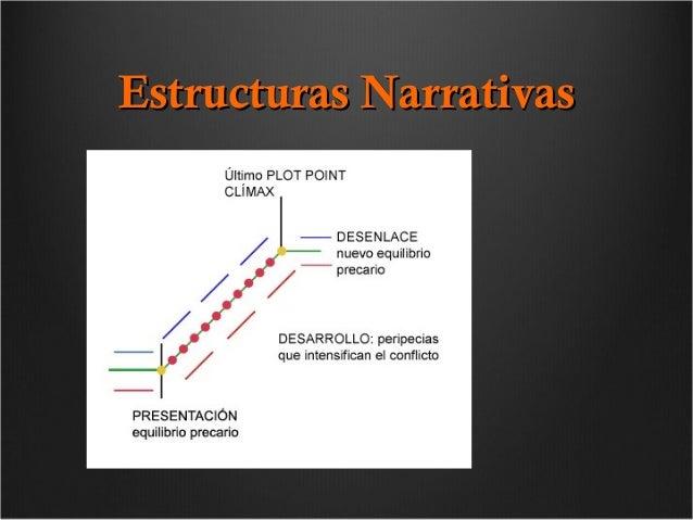 Estructuras Narrativas