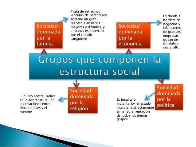 Componentes de la infraestructura económica de la sociedad