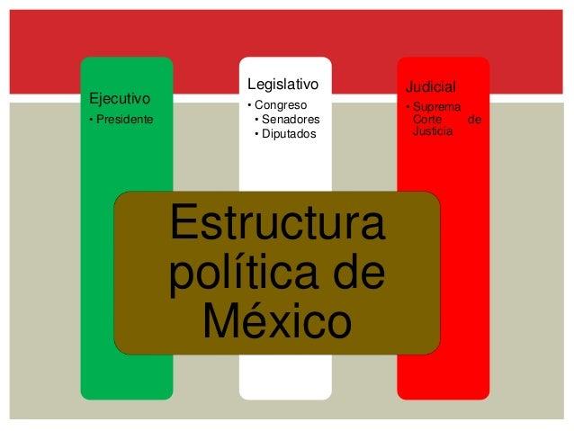 Estructura Social Y Política
