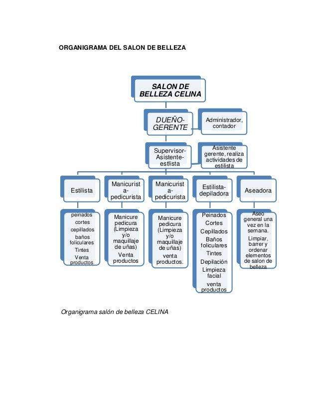 Dnb thesis challan
