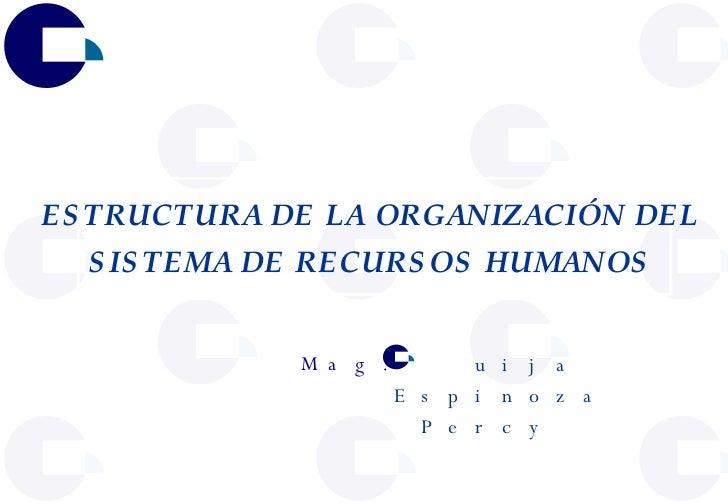 ESTRUCTURA DE LA ORGANIZACIÓN  DEL  SISTEMA DE RECURSOS HUMANOS  uija Espinoza Percy  Mag.
