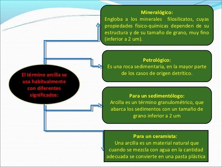 Estructuras y tipos de arcillas herli
