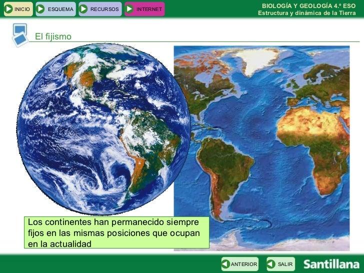 El fijismo Los continentes han permanecido siempre fijos en las mismas posiciones que ocupan en la actualidad  INICIO ESQU...