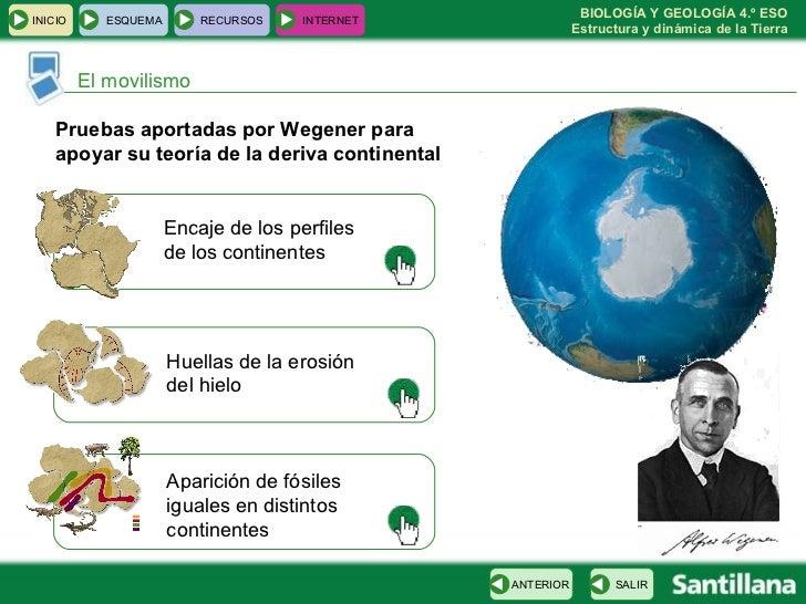 El movilismo Pruebas aportadas por Wegener para apoyar su teoría de la deriva continental INICIO ESQUEMA RECURSOS INTERNET...