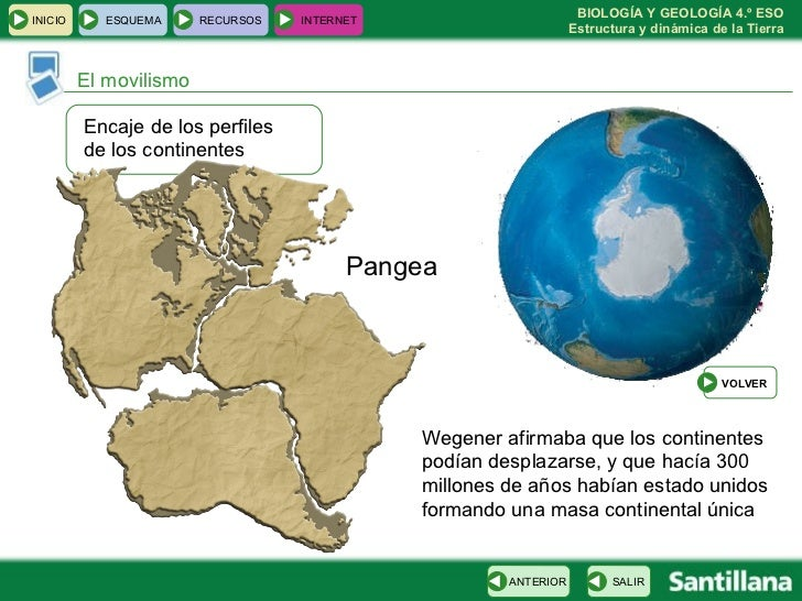 El movilismo Encaje de los perfiles  de los continentes Pangea Wegener afirmaba que los continentes podían desplazarse, y ...
