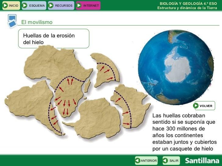 El movilismo Huellas de la erosión  del hielo Las huellas cobraban sentido si se suponía que hace 300 millones de años los...