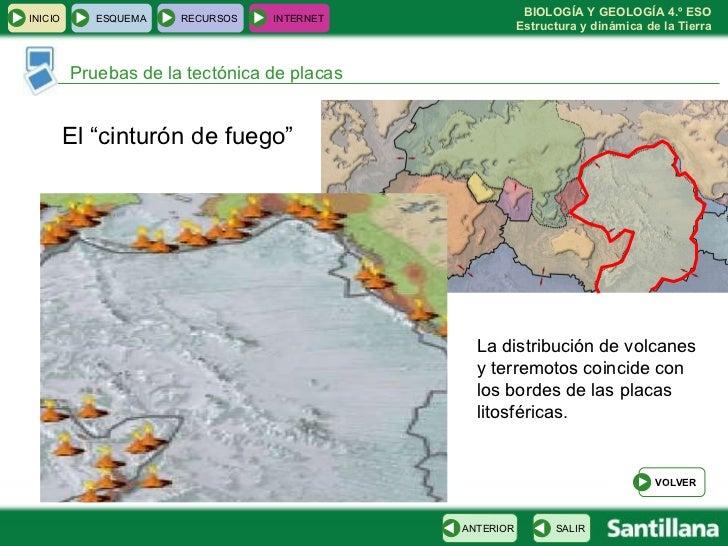 """Pruebas de la tectónica de placas El """"cinturón de fuego"""" La distribución de volcanes y terremotos coincide con los bordes ..."""