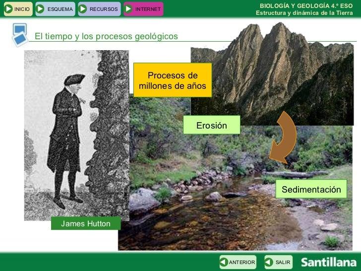 El tiempo y los procesos geológicos James Hutton Procesos de millones de años Sedimentación Erosión INICIO ESQUEMA RECURSO...