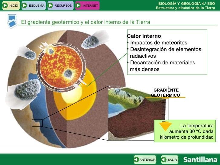 El gradiente geotérmico y el calor interno de la Tierra La temperatura aumenta 30 ºC cada kilómetro de profundidad GRADIEN...