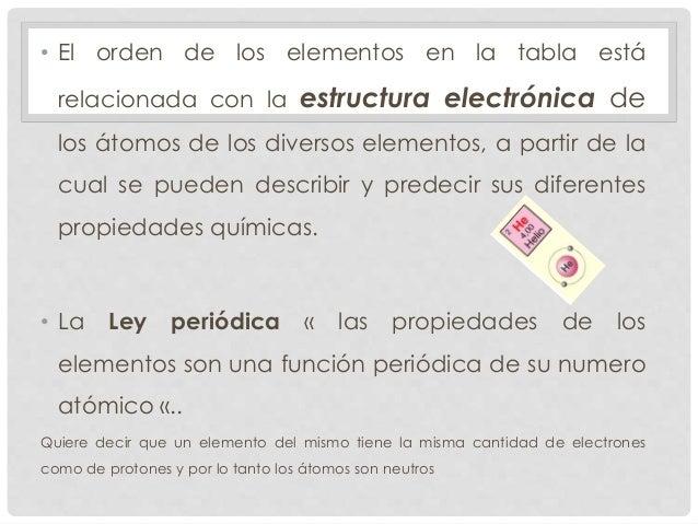 Estructura y organizacin de la tabla periodica tabla periodica de los elementos 3 urtaz Gallery