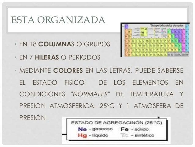 Estructura y organizacin de la tabla periodica urtaz Image collections