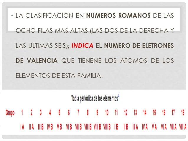 Estructura y organizacin de la tabla periodica urtaz Gallery