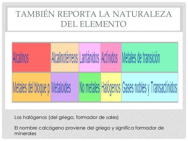 Estructura y organizacin de la tabla periodica columnas 8 tambin reporta la naturaleza del elemento urtaz Gallery