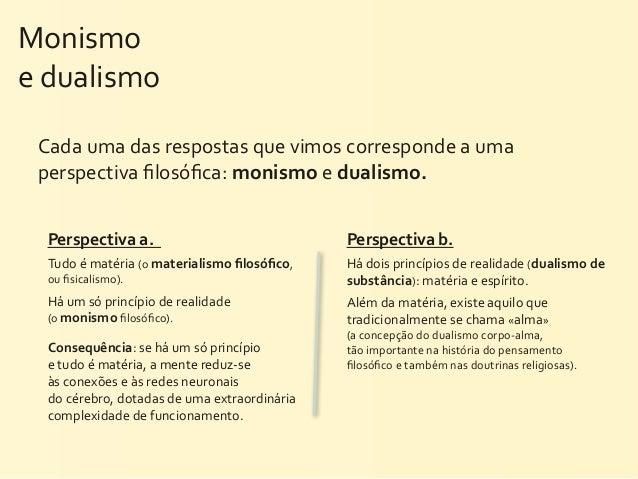 Monismo e dualismo Cada uma das respostas que vimos corresponde a uma  perspectiva filosófica: mon...