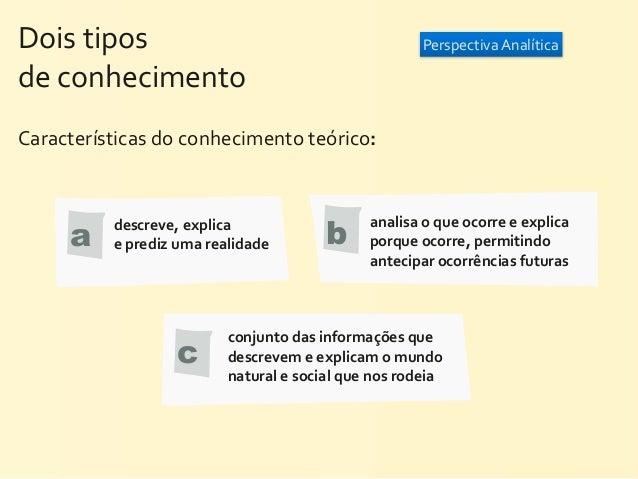 Dois tipos                                                            Perspectiva Analíticade conhecimentoCaracter...