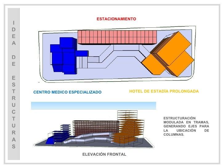 CENTRO MEDICO ESPECIALIZADO  ESTACIONAMIENTO HOTEL DE ESTADÍA PROLONGADA ELEVACIÓN FRONTAL  ESTRUCTURACIÓN MODULADA EN TRA...