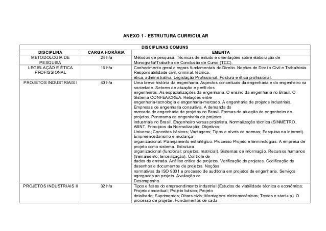 ANEXO 1 - ESTRUTURA CURRICULARDISCIPLINAS COMUNSDISCIPLINA CARGA HORÁRIA EMENTAMETODOLOGIA DEPESQUISA24 h/a Métodos de pes...