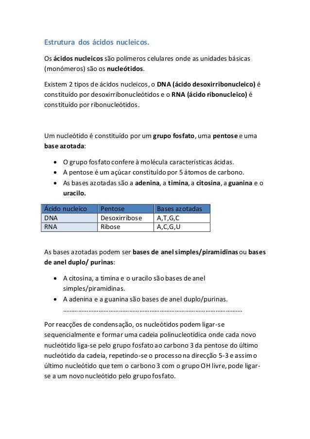 Estrutura dos ácidos nucleicos.  Os ácidos nucleicos são polímeros celulares onde as unidades básicas  (monómeros) são os ...