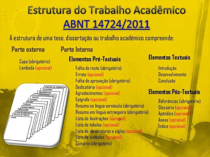 Estrutura do Trabalho Acadêmico Segundo a ABNT 14724/2011 Slide 2
